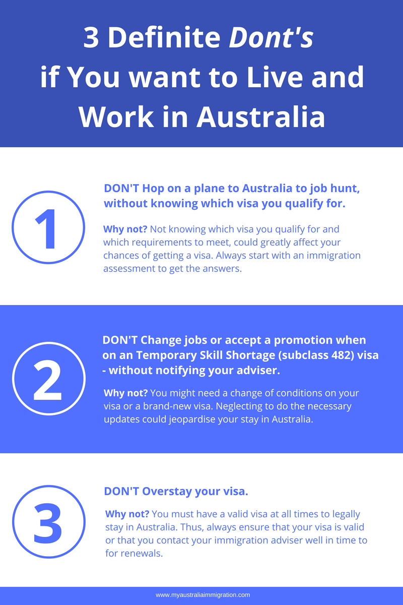 Live and Work in Australia