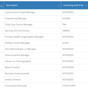 skills occupation list australia