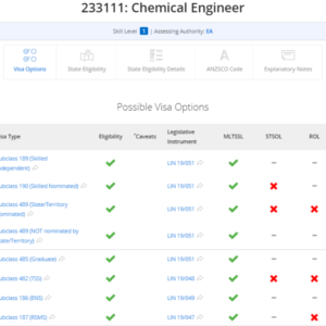 chemical engineer australia anzsco code