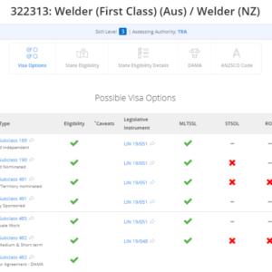 welder australia anzsco code